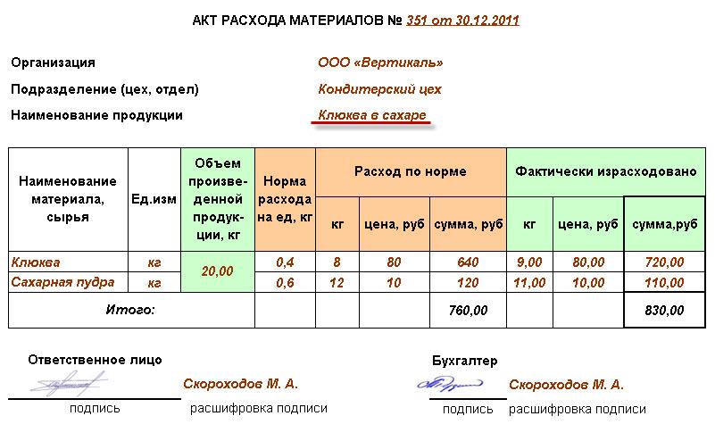Акт Расходования Материалов Образец - фото 6