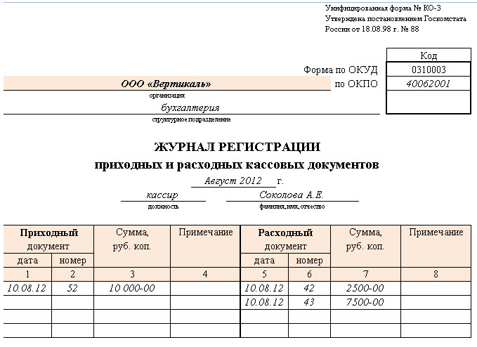 Путин, Владимир Владимирович Википедия