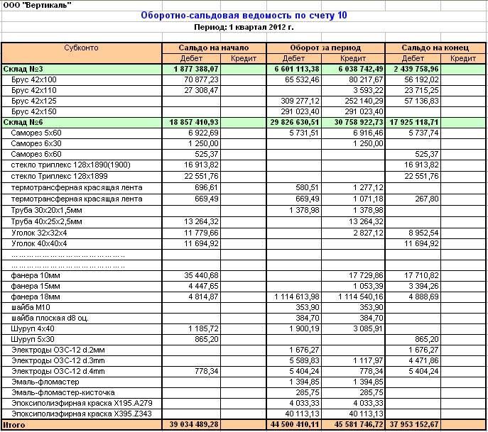 10 материалы план счетов
